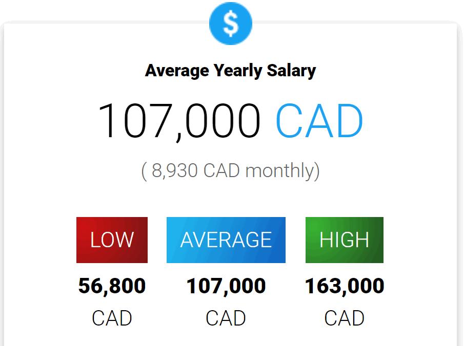 average-payroll-clerk-salary