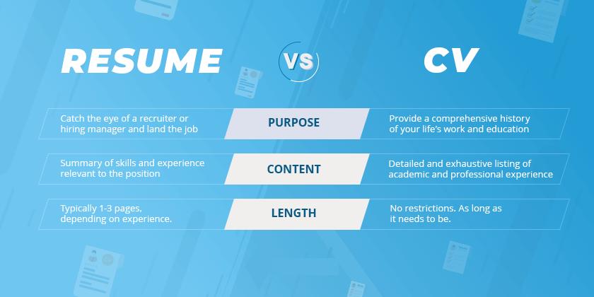 resume-format-in-canada-cv-vs-resume
