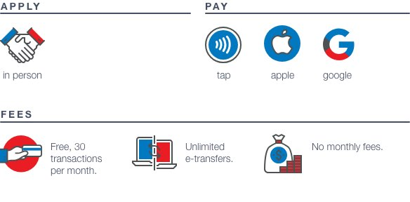 student-bank-account-in-canada-BMO-illustration