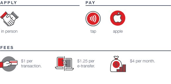 student-bank-account-in-canada-HSBC-illustration