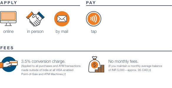 student-bank-account-in-canada-icici-illustration