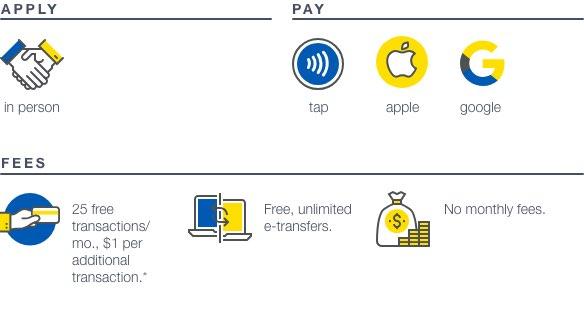 student-bank-account-in-canada-royal-bank-canada-rbc-illustration