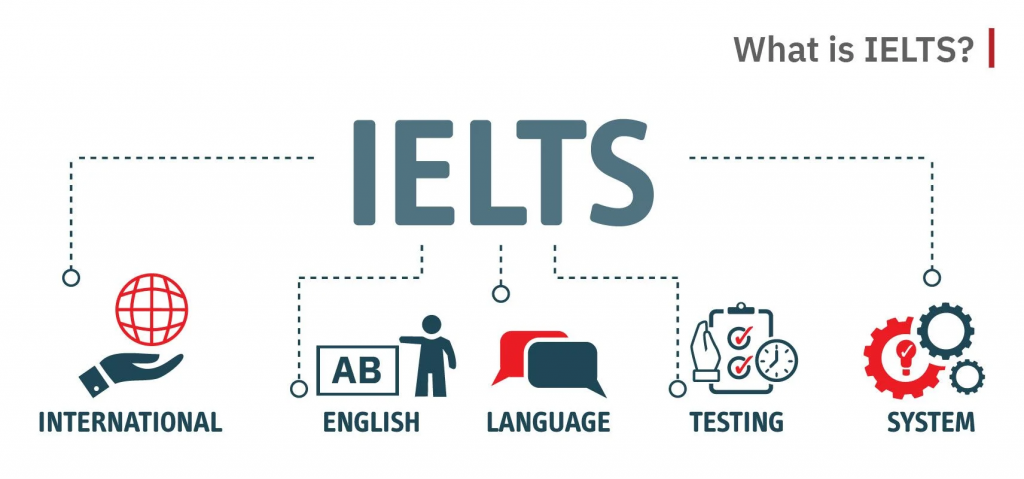 what-language-test-is-needed-for-canadian-immigration-IELTS